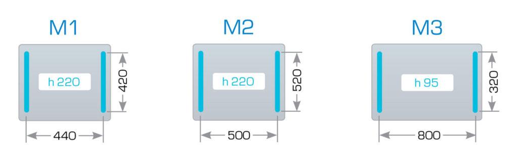 Размеры камеры и сварных планок для Henkovac M1, M2, M3