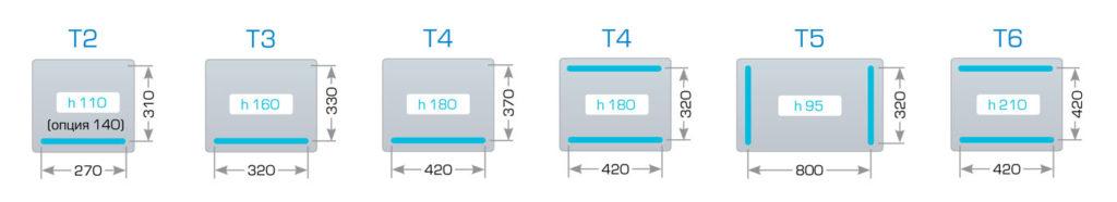 Размеры камеры и сварных планок для Henkovac T2, T3, T4, T5, T6